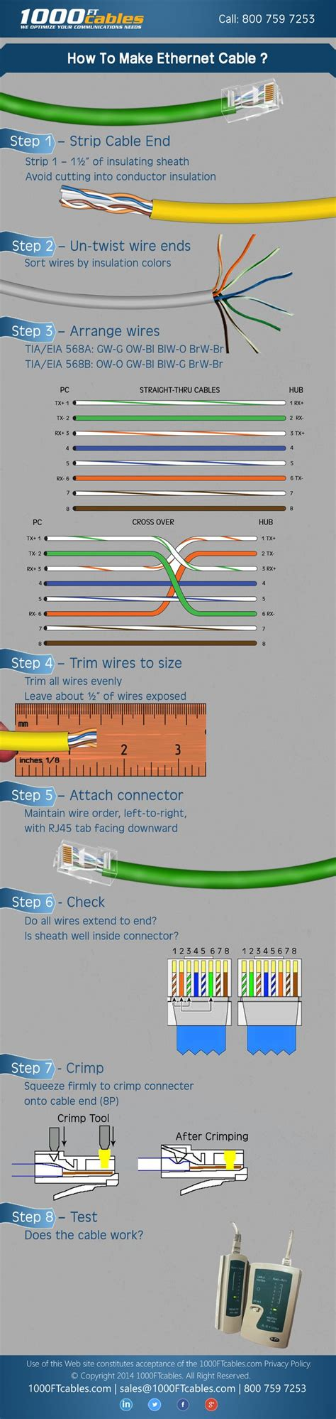 wire colors meaning wiring diagram