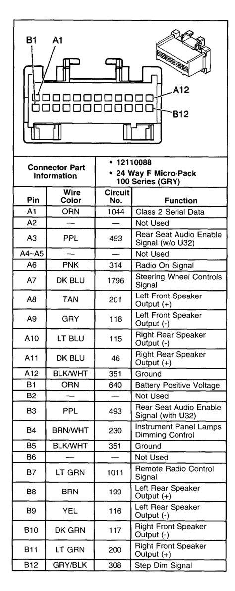 Radio Wiring Diagram 2002 Chevy Silverado / 2002 Radio