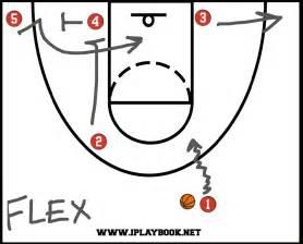 basketball play basketball man2man iplaybook apps page 2