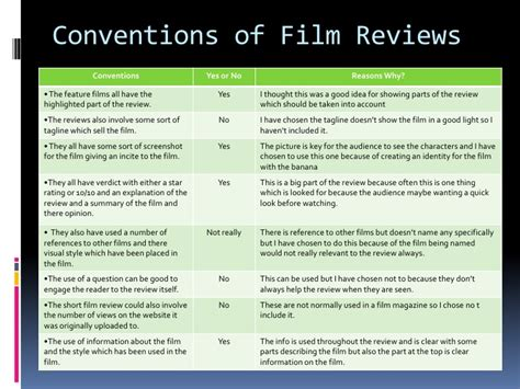 film it review short film review analysis