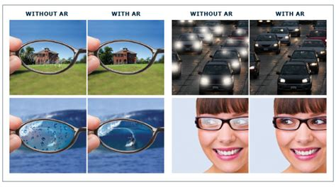 Anty Glare All Type Handphone our services clear view optometry