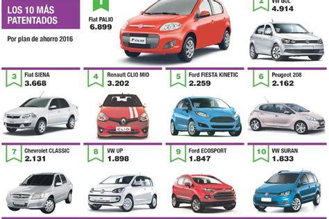 valor de las patentes de automoviles ranking los 10 autos m 225 s vendidos por planes de ahorro