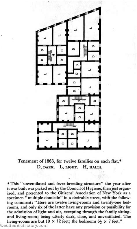 tenement floor plan random notes geographer at large how the other half