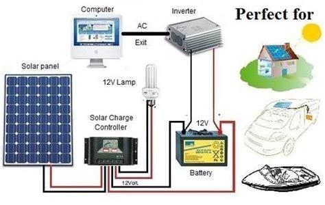 Sale Jual Power Inventer Dc 12v To Ac 220v Tbe 3000 Watt jual charger aki 12 volt dc tenaga matahari daring