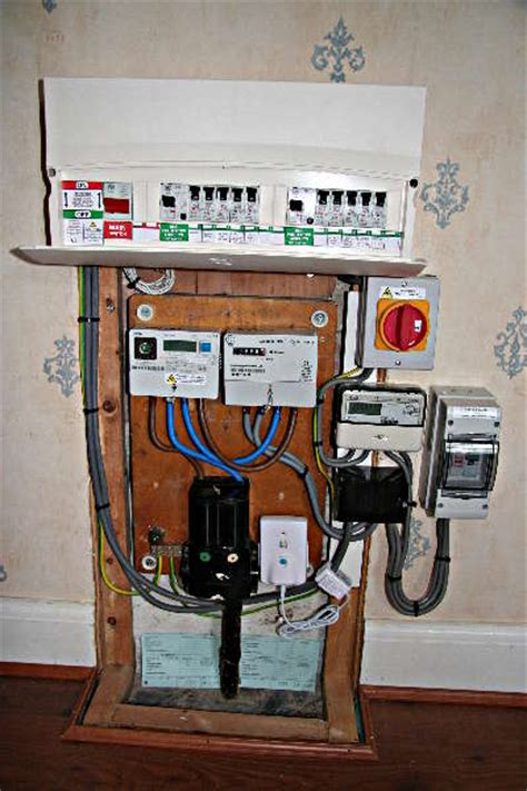 Electricity Meter Cupboard solar photovoltaic panels