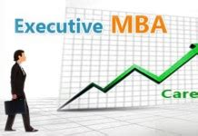 Marketing Mba In Canada by Trending And Top Courses To Study Abroad