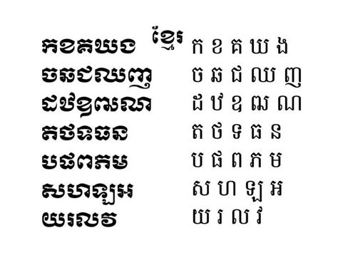 authorization letter in khmer language 262 best learning khmer images on letter