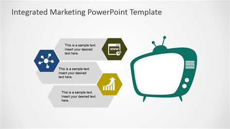 powerpoint templates for advertising integrated marketing communications powerpoint template