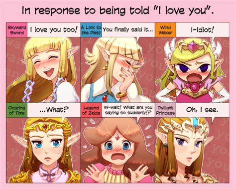 Zelda Reaction Meme - in my version of reality link asks zelda out and they get