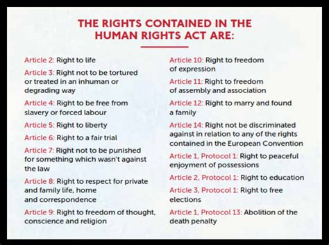 image gallery list human rights
