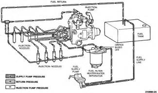 Fuel System Function I Need A Diagram For A 1989 Diesel F250 Fuel System It