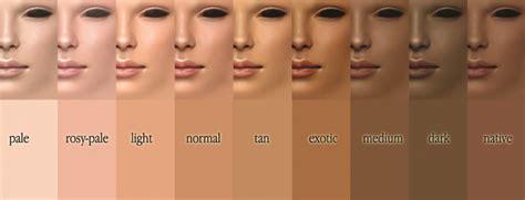 Kaos Lyric Coklat panduan warna kulit dan warna pakaian anizyn warna baju