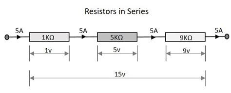 resistors in series basic electronics guide