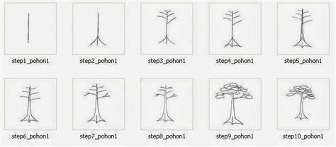 tutorial gambar pohon panduan pintar membuat gambar tumbuhan