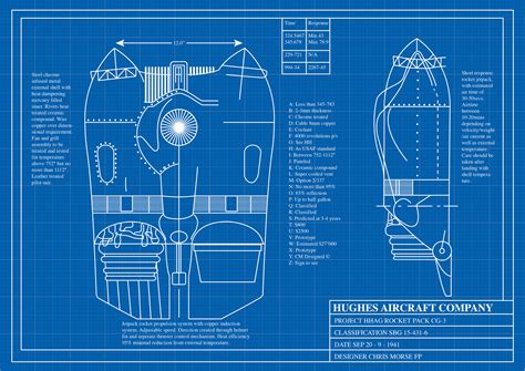 blueprints maker rocketeer jetpack blueprints by farawaypictures on deviantart
