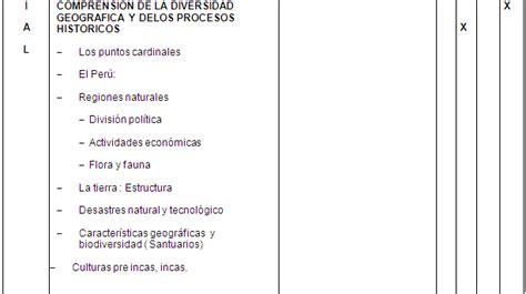 programacion anual de tercer grado de primaria ao 2015 con programaci 243 n anual del tercer grado de primaria 2013