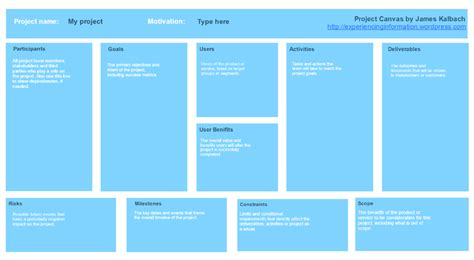 Work On Ux Project Canvas Online In Realtimeboard Citrix Project Plan Template