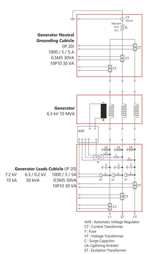 generator neutral grounding resistor sizing neutral grounding resistor calculation for generator 28 images neutral grounding resistors