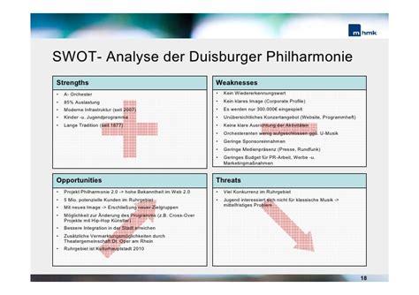 Ein Friseur Unternehmenskommunikation Duisburger Philharmoniker