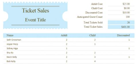 ticket sales spreadsheet template ticket sales tracker template 187 template