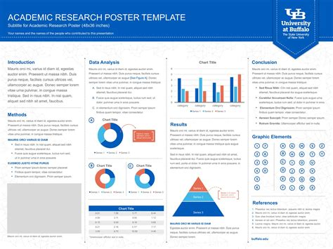 Templates For Research Posters | research poster template identity and brand university