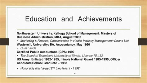 Mba Candidate Important Skills by Listing Mba Candidate On Resume Component Resume