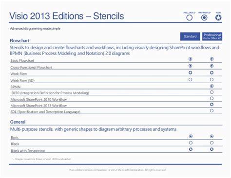 visio 2010 version comparison microsoft viso 2013 feature comparison chart