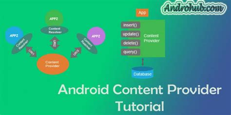 content provider android android database archives androhubandrohub