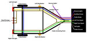 seven pin trailer wiring diagram dodge seven free engine