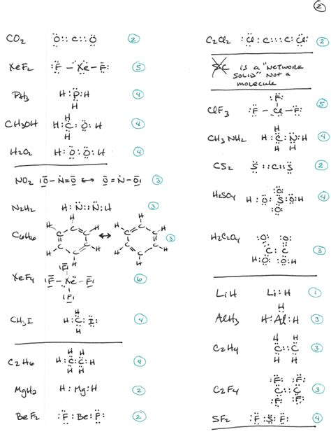 Lewis Dot Structure Practice Worksheet by Clarke Mrs Science Ap Chemistry Links