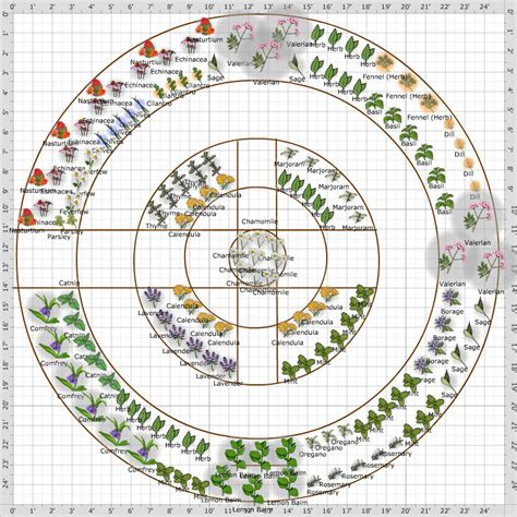 Good Kitchen Design Layouts Garden Plan 2013 Front Herb Garden Amp Walk