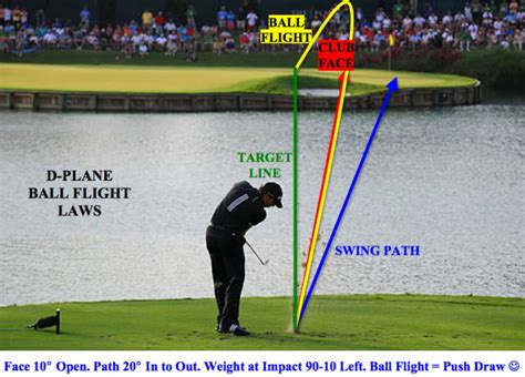 d plane swing 3jack golf blog may 2010