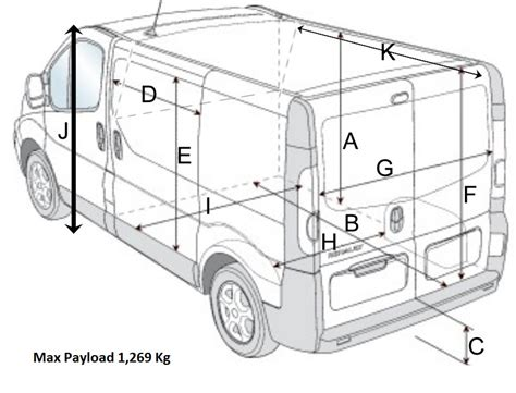 renault trafic dimensions dimensions renault trafic 2014 images