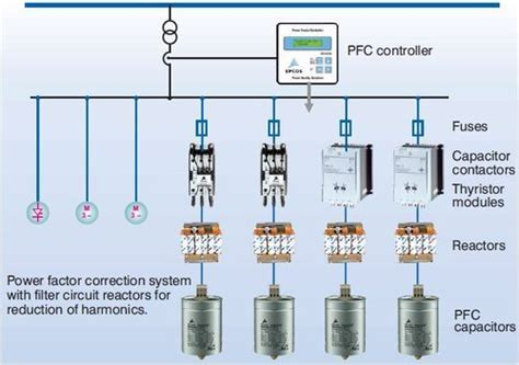 epcos power capacitor india epcos capacitors epcos power factor correction wholesale trader from mumbai