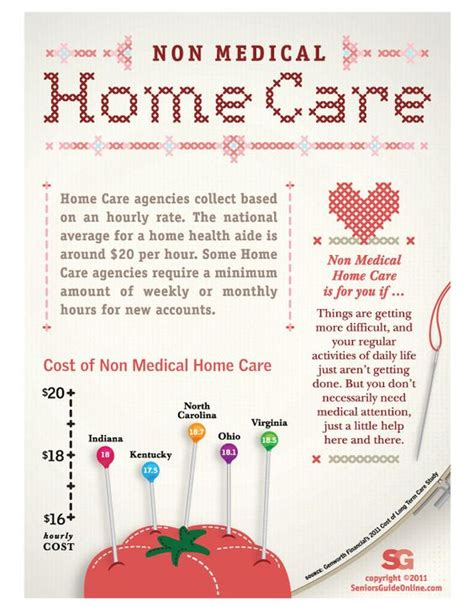 home health care what is the average cost of non