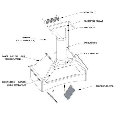 Kitchen Cabinets Island range hoods nantucket wooden range hood arched valence
