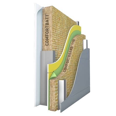 Insulation Rockwool exterior wall insulation rockwool
