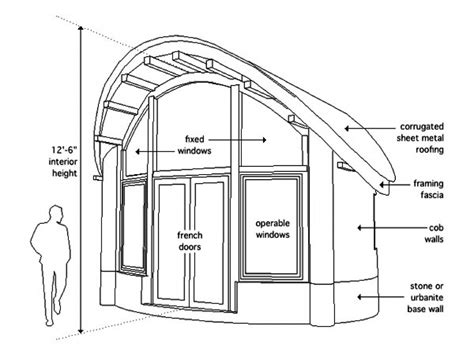 cob home plans cob houses dragon small cob house floor plans small house