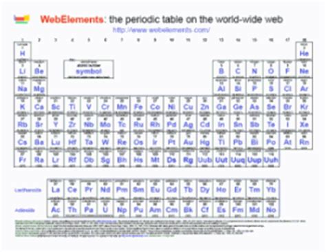 web elements periodic table infofries science central periodic table of elements