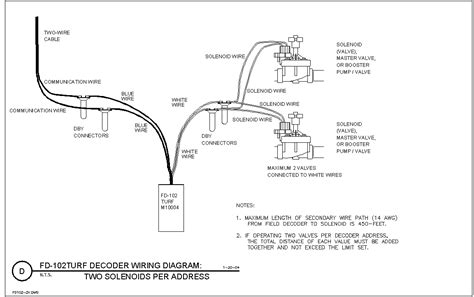 sprinkler valve diagram irrigation timer wiring diagram get free image about
