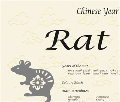 best 28 1972 year of the zodiac year of the rat