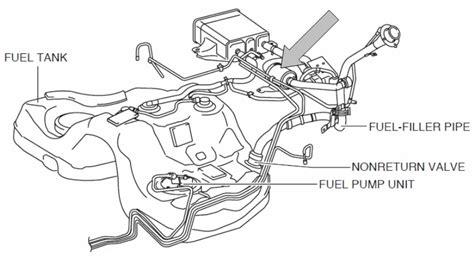 2007 mazda 3 fuel filter fuel filter location page 2 rx8club