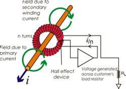 design of a hall effect current transformer c v transformers