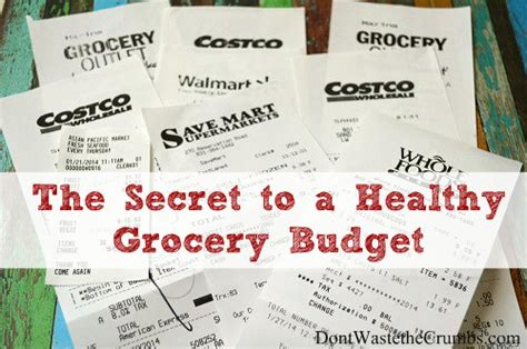 throwing   secret   healthy grocery budget
