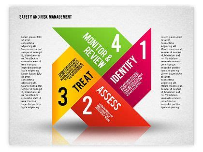 105 Best Images About Illuminated Theory Concepts Typologies On Pinterest Life Cycles Process Safety Management Program Template
