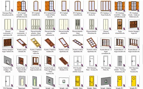 librerias autocad aportes sketchup bloques revit 2
