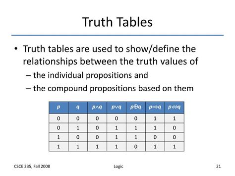 Logic Tables by Ppt Introduction To Logic Powerpoint Presentation Id