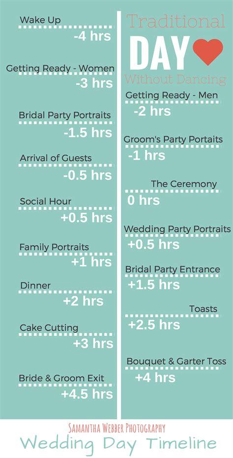 Wedding Day Timeline by Planning A Wedding Timeline Webber Photography