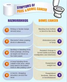 easily missed warning signs for bowel cancer positivemed