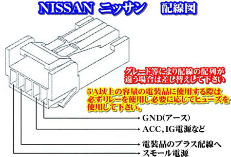 nissan elgrand in uganda wiring diagrams wiring diagram